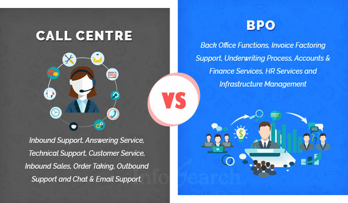 what is the difference between call centre  u0026 bpo companies