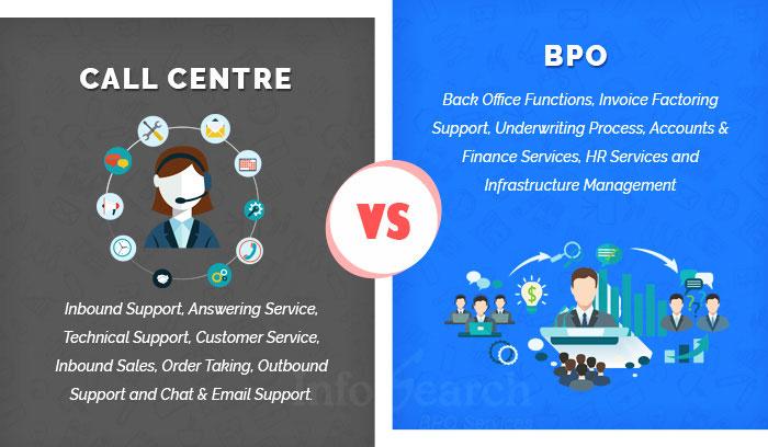 Call Centre vs BPO