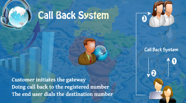 Call back system