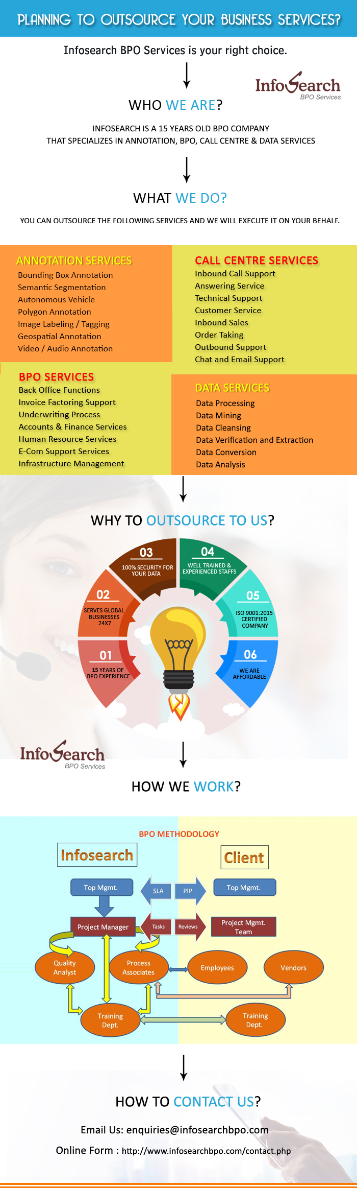 Outsource business services to Infosearch