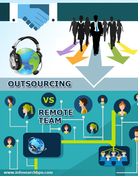 remote_outsourcing_team